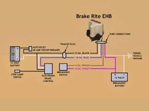 Trailer Breakaway Switch Wiring Diagram  Wiring Solutions