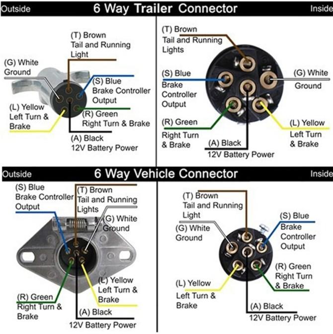 6 pin round trailer plug wiring diagram circuit diagram