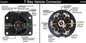 Trailer and Vehicle Side 7Way Wiring Diagrams | etrailer