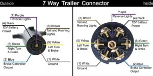 7Way Trailer Wiring Functions and Adding a 7Way to a