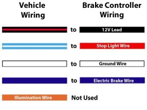 How to Install a Brake Controller on a 2010 Chevrolet
