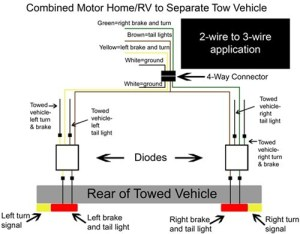 Towing Wiring Diagram