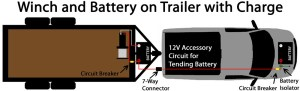 Equipping 2004 GMC Sierra to Maintain Battery on Enclosed Trailer   etrailer