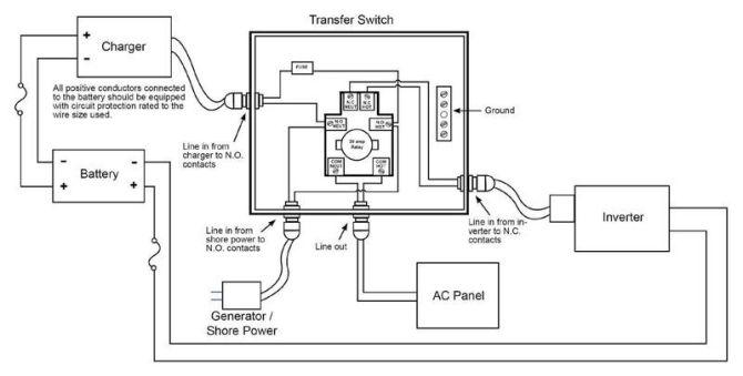 cargo trailer generator shore power wiring diagram