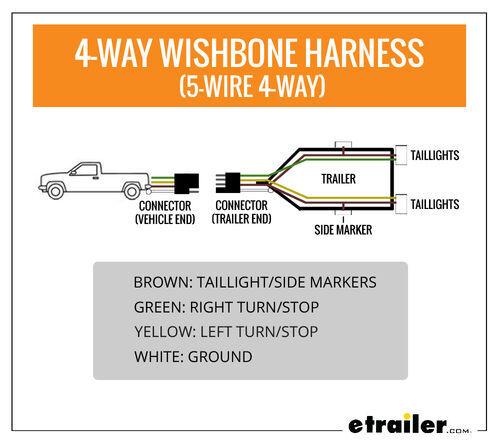 truck and 4 way trailer plug wiring diagram  wiring diagram