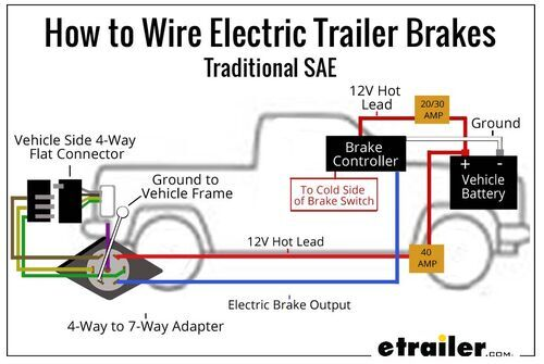 led light wiring diagram 7 wire trailer  pietrodavicoit