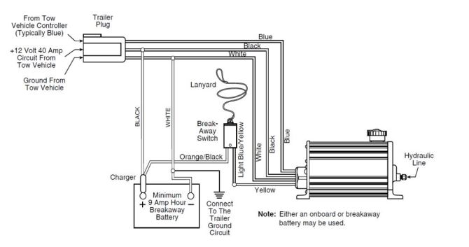 hydraulic switch wiring diagram wiring harness wiring