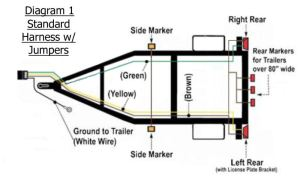 Utility Trailer Light Wiring Diagram and Required Parts