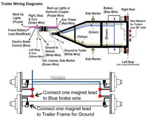 Instructions to Wire a Trailer for Electric Brakes