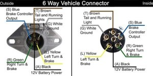How to Wire a 6 Pole Round Trailer End Plug | etrailer
