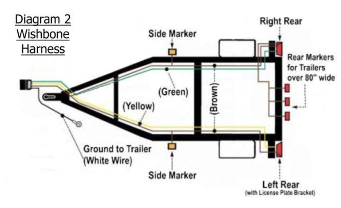 diagram wiring diagram for led trailer lights full version