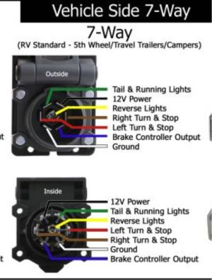 Wiring Diagram for the Adapter 6Pole to 7Pole Trailer