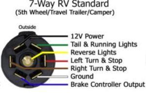 Troubleshooting Trailer Brakes on 32Foot Haulmark Tandem Axle Trailer | etrailer