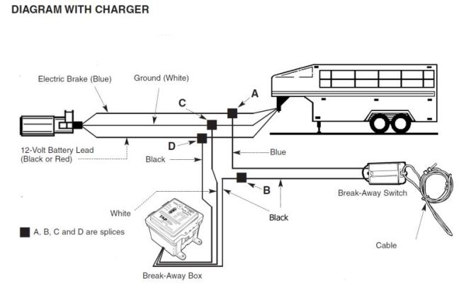 trailer wiring diagram brake away wiring diagram trailer break away kits