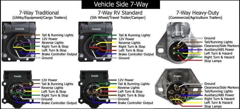 qu142373_800?resize\=665%2C304\&ssl\=1 trailer wiring diagram running lights on trailer images free,Camper Tail Light Wiring Diagram