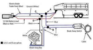 How Do Trailer BreakAway System Wire into a Trailer's Wiring | etrailer