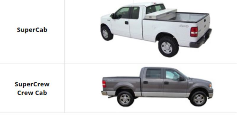What is the Difference Between SuperCrew and SuperCab Ford ...