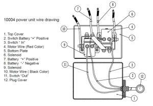 Badland 12000 Lb Winch Wiring Diagram  Somurich