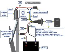 Wiring Diagram for Lippert Electric Stabilizer Trailer