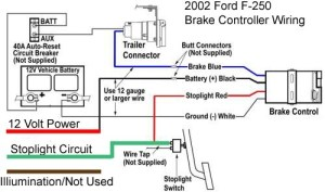 Wire Diagram for Installing a Voyager Brake Controller on a 2002 Ford F250 | etrailer