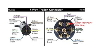 How to Wire the Bulldog PoweredDrive Trailer Jack