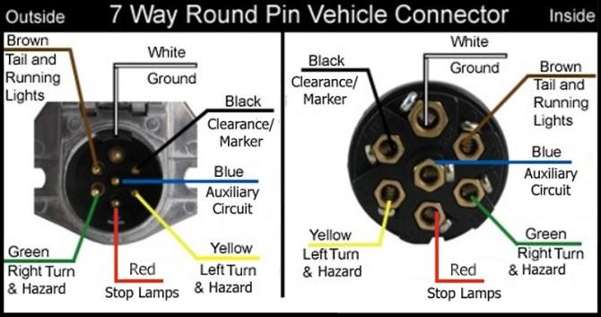 diagram trailer wiring diagram 7 wire round full version hd