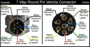 Wiring Diagram for 7Way Round Pin Trailer and Vehicle