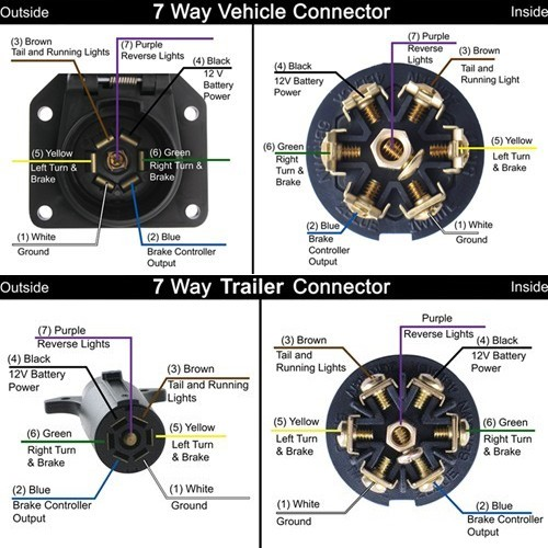2011 Chevrolet Trailer Wiring Diagram 2011 Free Wiring Diagrams – 2011 Gmc Trailer Wiring Diagram