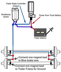 Breakaway Switch Diagram for Installation on a Dump Trailer with Trailer Mounted 12 volt Battery