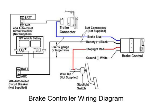 electric trailer brake controller wiring diagram  schematic