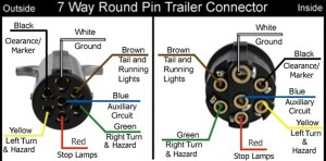Wiring Diagram for a 7Way Round Pin Trailer Connector on