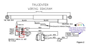 Installation Instructions for a Blue Ox TruCenter Steering