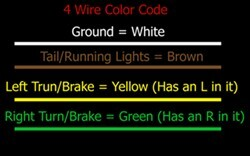 Standard Color Code for Wiring Simple 4 Wire Trailer Lighting | etrailer