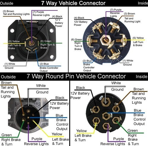 qu50806_800?resize=500%2C494&ssl=1 hopkins trailer light adapter wiring diagram wiring diagram for hopkins trailer adapter wiring diagram at fashall.co