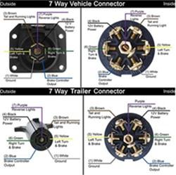 hopkins 7 way plug wiring diagram - wiring diagram, Wiring diagram