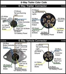 6Way Wiring Diagram Request | etrailer