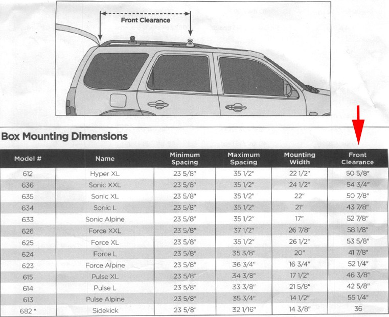2017 Ford Escape Cargo Dimensions Will The Thule Sonic Xl Box Fit A