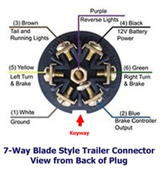 7Way Trailer Connector for 1996 Airstream Travel Trailer