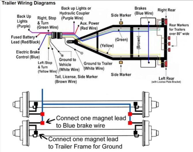 diagram tekonsha trailer brake wiring diagram full version