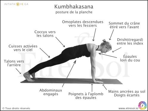posture yoga - kumbhakasana - indications en francais - Être Soi
