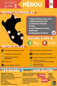Pérou - Mini-guide
