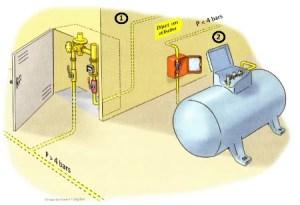 raccordement au gaz