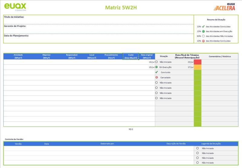 Matriz 5W2H em Excel: modelo de planilha pronto para usar