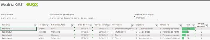 Matriz GUT Excel