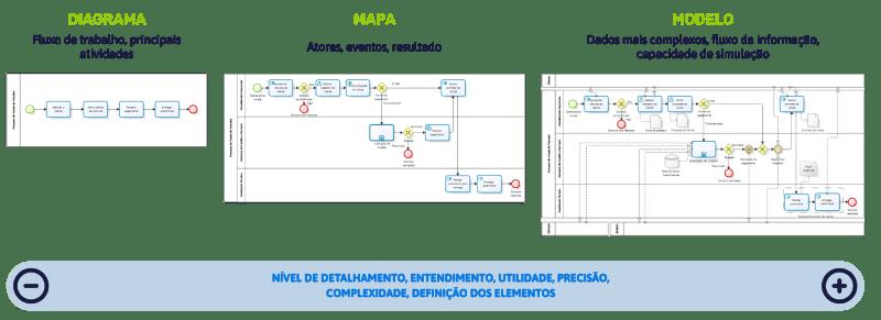 diagrama-mapa-modelo