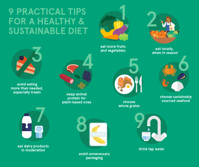 Sustainable tips en