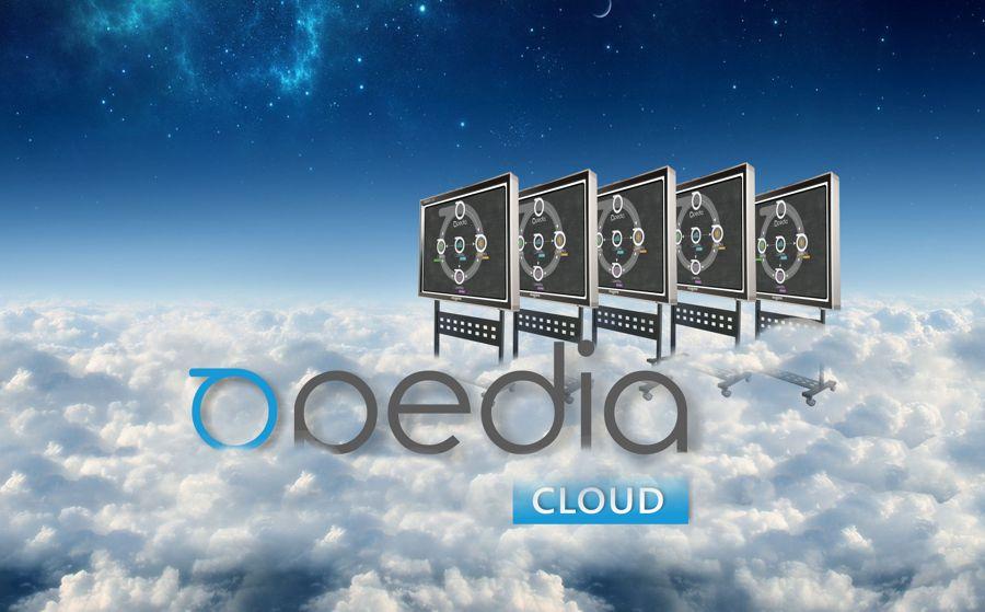 5 display e il software Opedia Cloud per il progetto aule aumentate