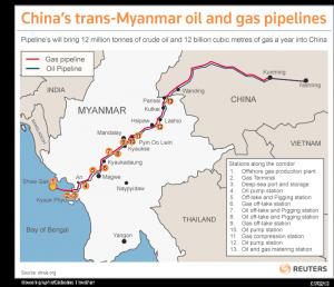 Trans Myanmar pipelines