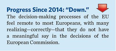 2015EconomicFreedomGlobalAgendabyRegionEurope1