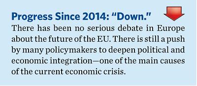 2015EconomicFreedomGlobalAgendabyRegionEurope4
